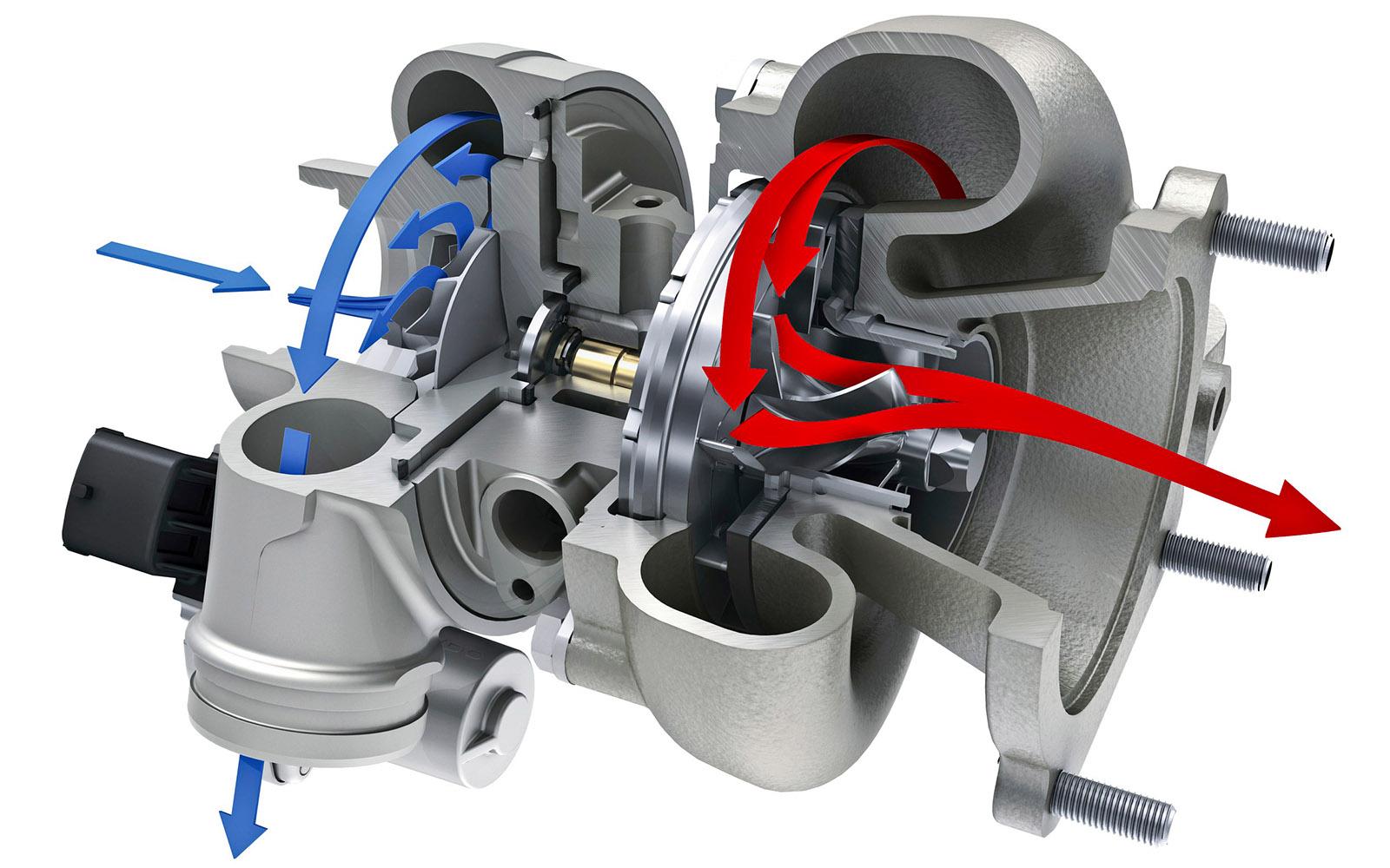 Как отрегулировать вакуум на турбине своими руками